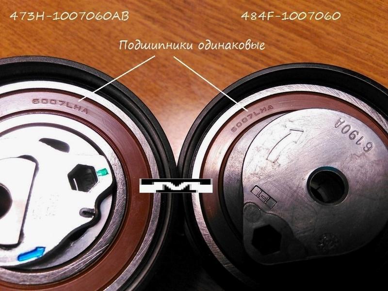 Problema es que el Material  C45 del algunos Tensores no brinda fiabilidad 1061b412