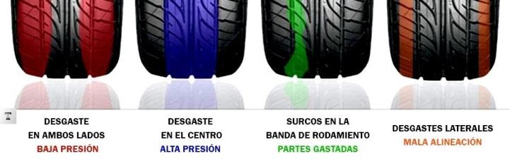 Como mantener en perfecto estado nuestro neumáticos 1abcub10