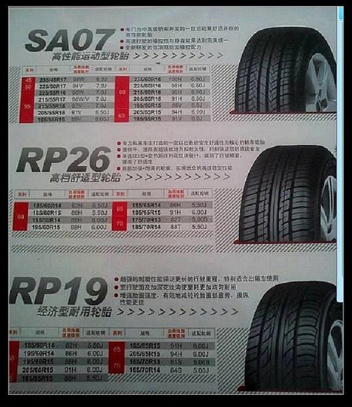 Como mantener en perfecto estado nuestro neumáticos 1acubi10