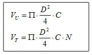 Cálculo de la cilindrada de un motor y la Relación de Compresión Cilind10