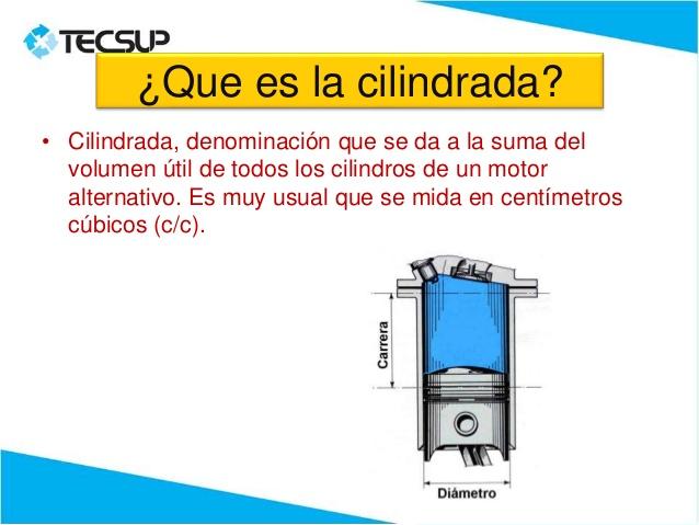 Cálculo de la cilindrada de un motor y la Relación de Compresión Cilind12