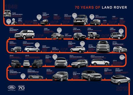 70 AÑOS DE ÉXITO 1948-2018 Cropth10