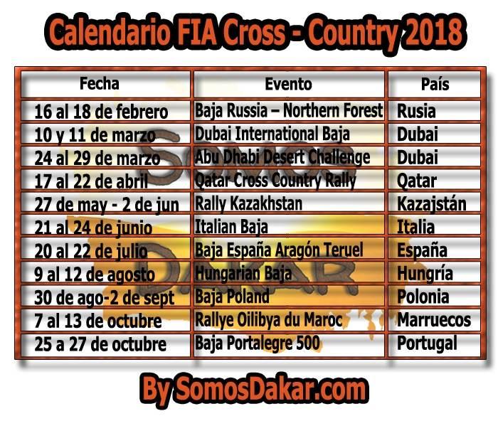 EL CALENDARIO DEL CAMPEONATO MUNDIAL FIA CROSS COUNTRY 2018 Cuadro11