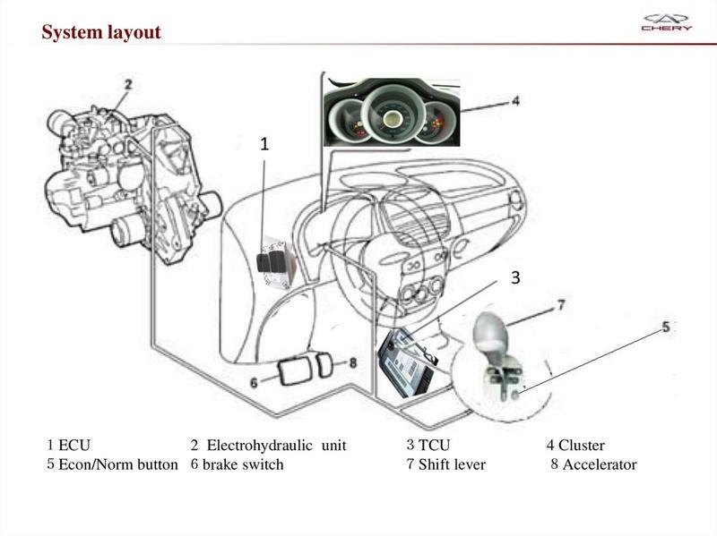 Capacitación Transmisión AMT Chery/AMT Tecnhnical Training Slide-12
