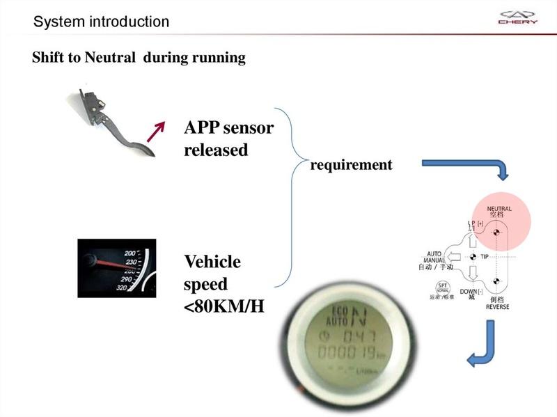 Capacitación Transmisión AMT Chery/AMT Tecnhnical Training Slide-17