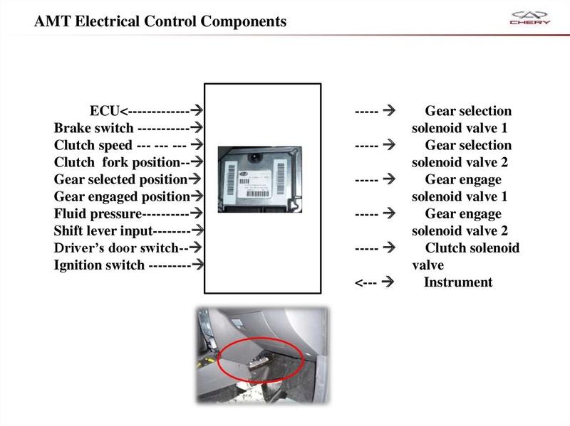 Capacitación Transmisión AMT Chery/AMT Tecnhnical Training Slide-22