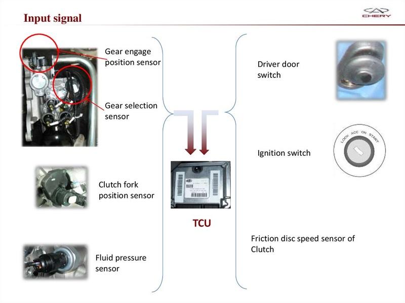 Capacitación Transmisión AMT Chery/AMT Tecnhnical Training Slide-24