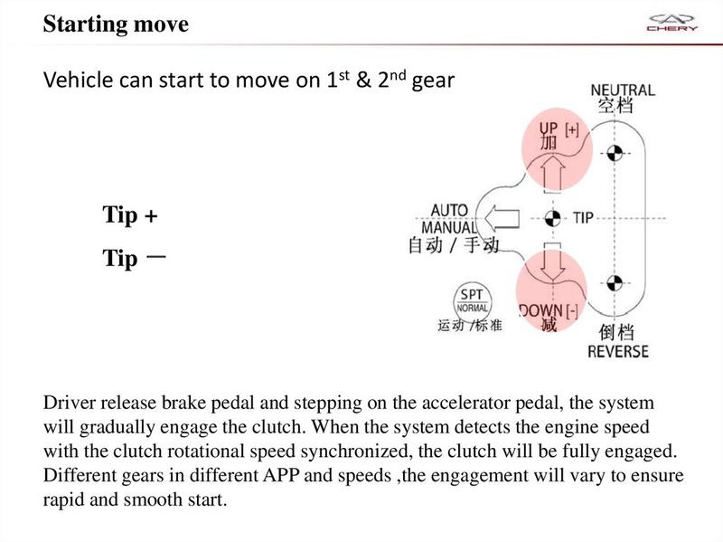 Capacitación Transmisión AMT Chery/AMT Tecnhnical Training Slide-29