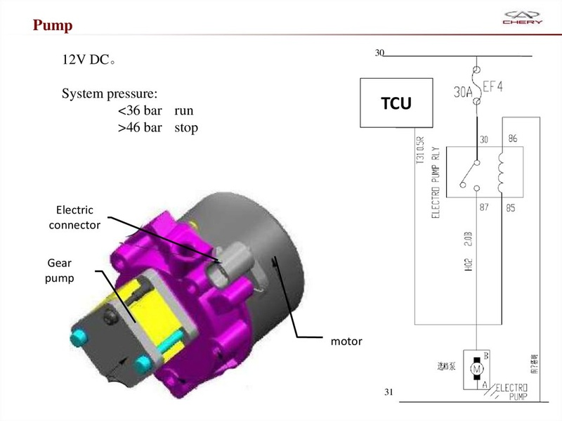Capacitación Transmisión AMT Chery/AMT Tecnhnical Training Slide-44