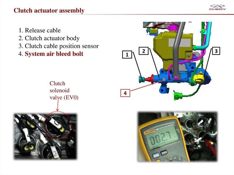 Capacitación Transmisión AMT Chery/AMT Tecnhnical Training Slide-50