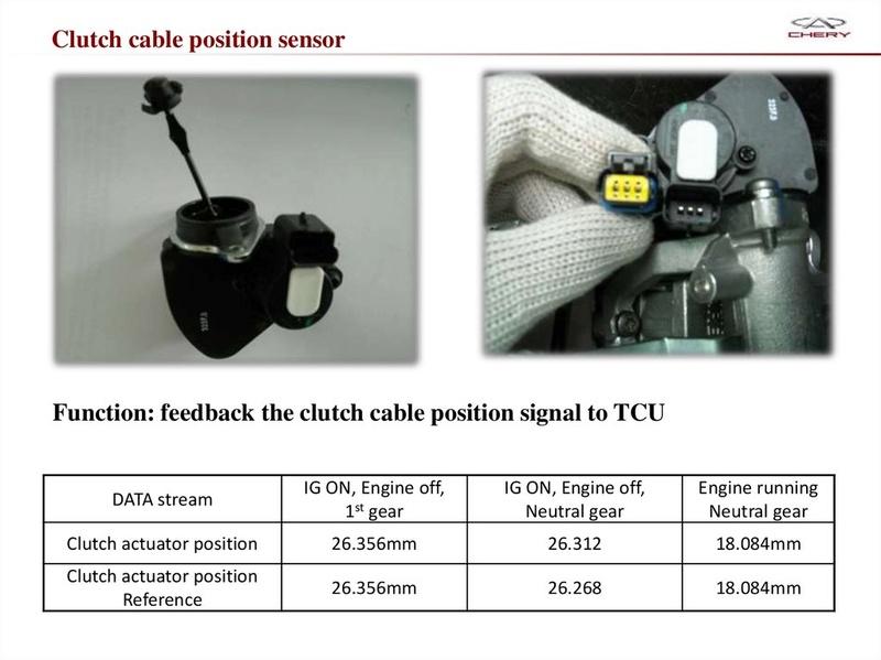 Capacitación Transmisión AMT Chery/AMT Tecnhnical Training Slide-52