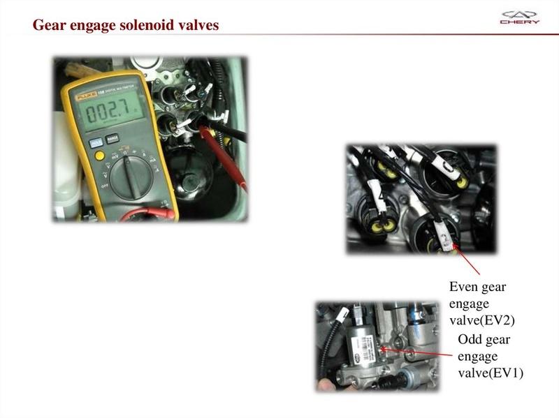 Capacitación Transmisión AMT Chery/AMT Tecnhnical Training Slide-54
