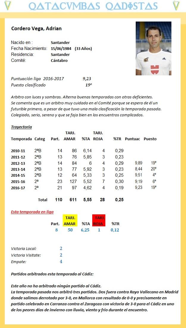 [J18] R. Zaragoza - Cádiz C.F. - Sábado 09/12/2017 20:30 h. Corder10