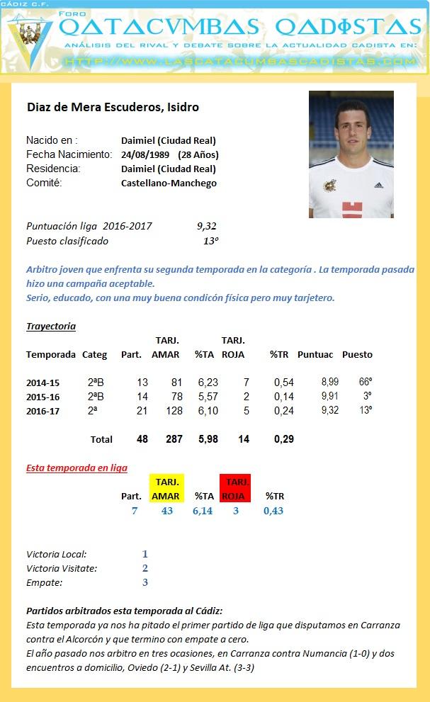 [J15] R. Sporting - Cádiz C.F. - 19/11/2017 20:30 h. Diaz_d10