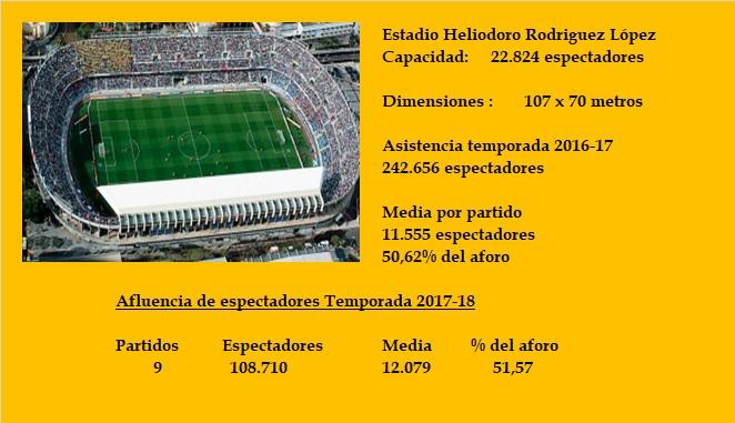 [J20] C.D. Tenerife - Cádiz C.F. - Jueves 21/12/2017 21:00 El_est10