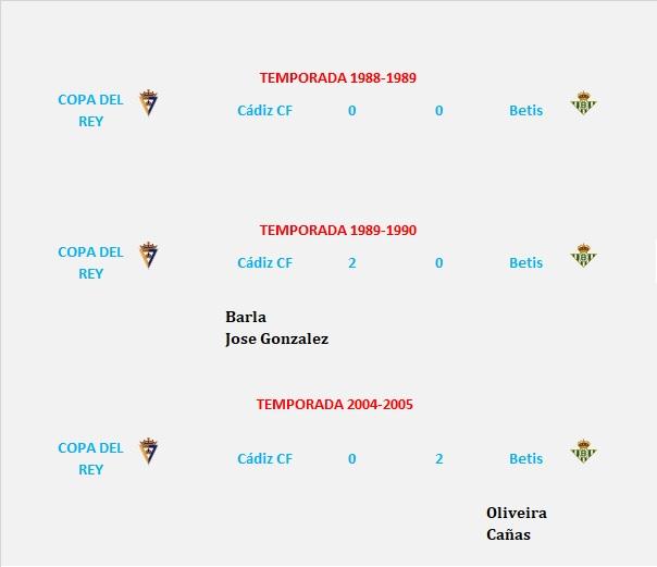 [Copa del Rey - 1/16] Cádiz C.F. - Real Betis B. - 24/10/2017 21:30 h. Enfren12