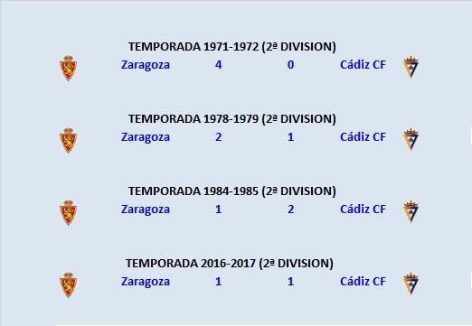 [J18] R. Zaragoza - Cádiz C.F. - Sábado 09/12/2017 20:30 h. Enfren17