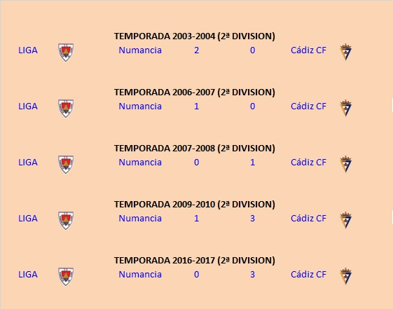 [J27] C.D. Numancia - Cádiz C.F. - Domingo 18/02/2018 18:00 h. Enfren20