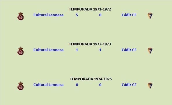 [J31] Cultural y Deportiva Leonesa - Cádiz C.F. - Sábado 17/03/2018 20:00 h. Enfren22