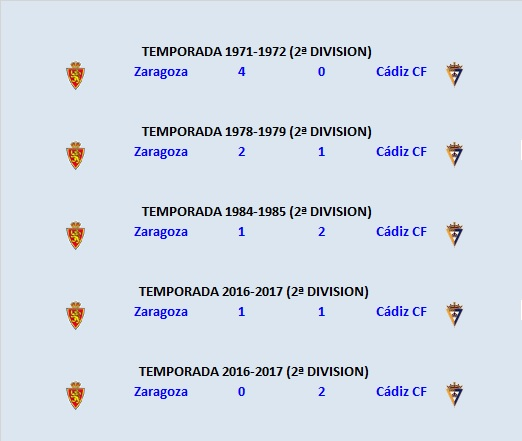 [J16] R. Zaragoza - Cádiz C.F. - Viernes 30/11/2018 21:00 h. Enfren24