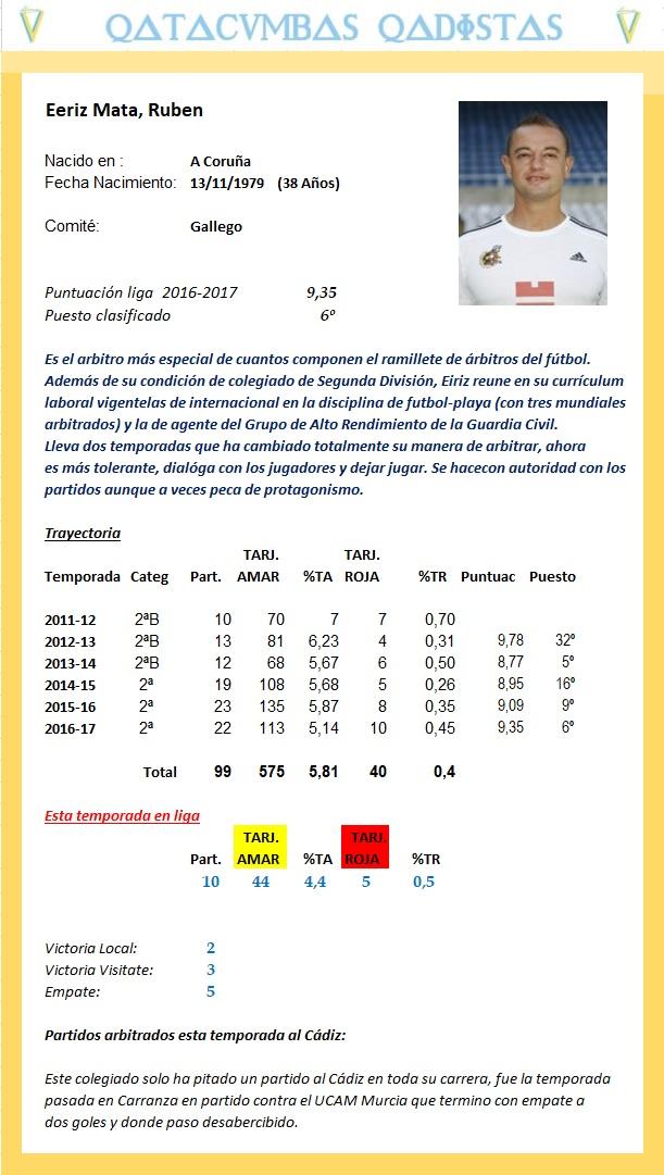 [J21] Cádiz C.F. - Granada C.F. - Sábado 06/01/2018 18:00 h. Eriz_m10