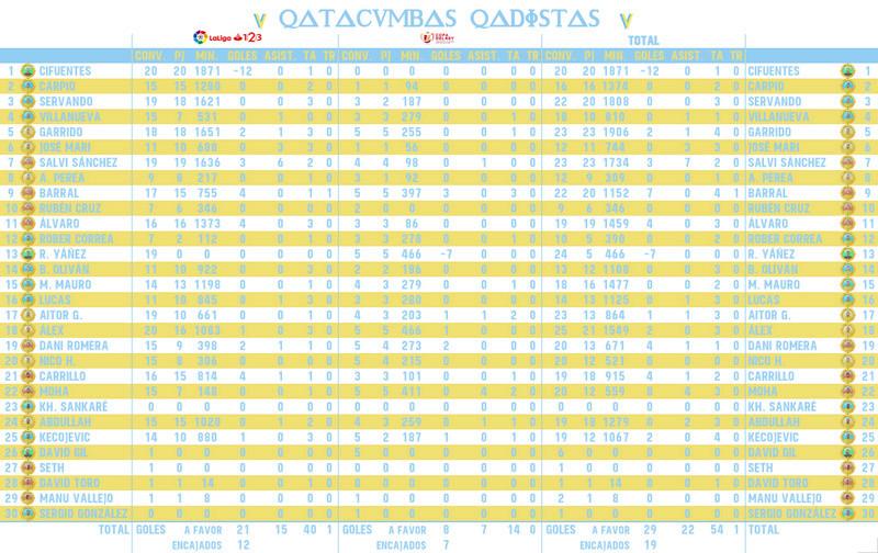 [J21] Cádiz C.F. - Granada C.F. - Sábado 06/01/2018 18:00 h. Estadi27