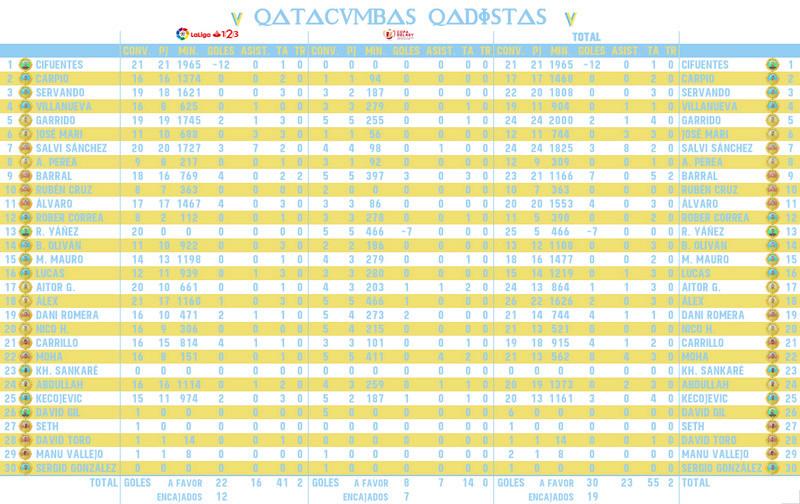 [J21] Cádiz C.F. - Granada C.F. - Sábado 06/01/2018 18:00 h. Estadi28