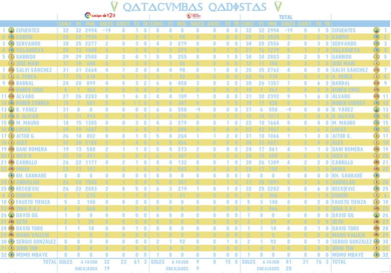 [J33] Rayo Vallecano - Cádiz C.F. - Domingo 01/04/2018 18:00 h. Estadi40