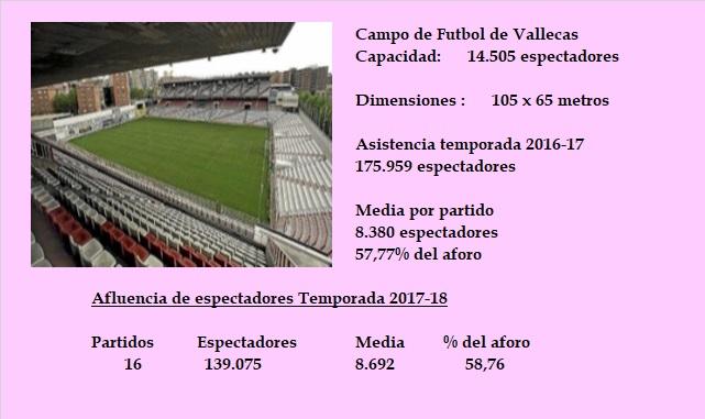 [J33] Rayo Vallecano - Cádiz C.F. - Domingo 01/04/2018 18:00 h. Estadi41