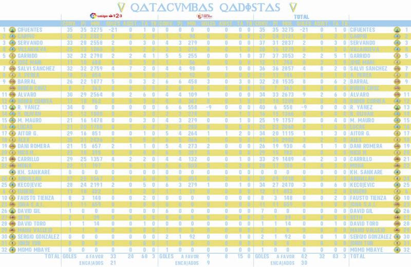 [J35] C.F. Reus D. - Cádiz C.F. - Sábado 14/04/2018 16:00 h. - Página 3 Estadi45
