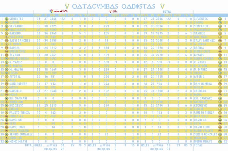 [J37] R. Valladolid - Cádiz C.F. - Sábado 28/04/2018 16:00 h. - Página 3 Estadi48
