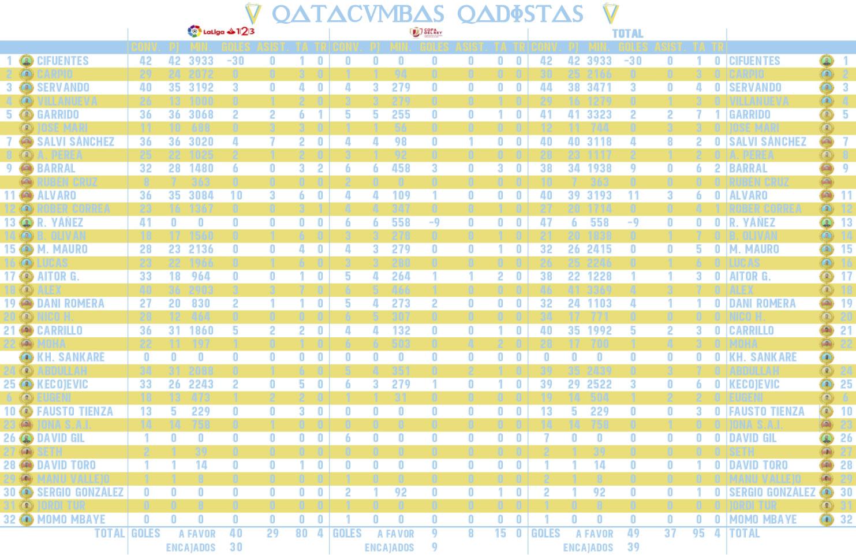 [J42] Granada C.F. - Cádiz C.F. - Sábado 02/06/2018 20:30 h. - Página 3 Estadi54