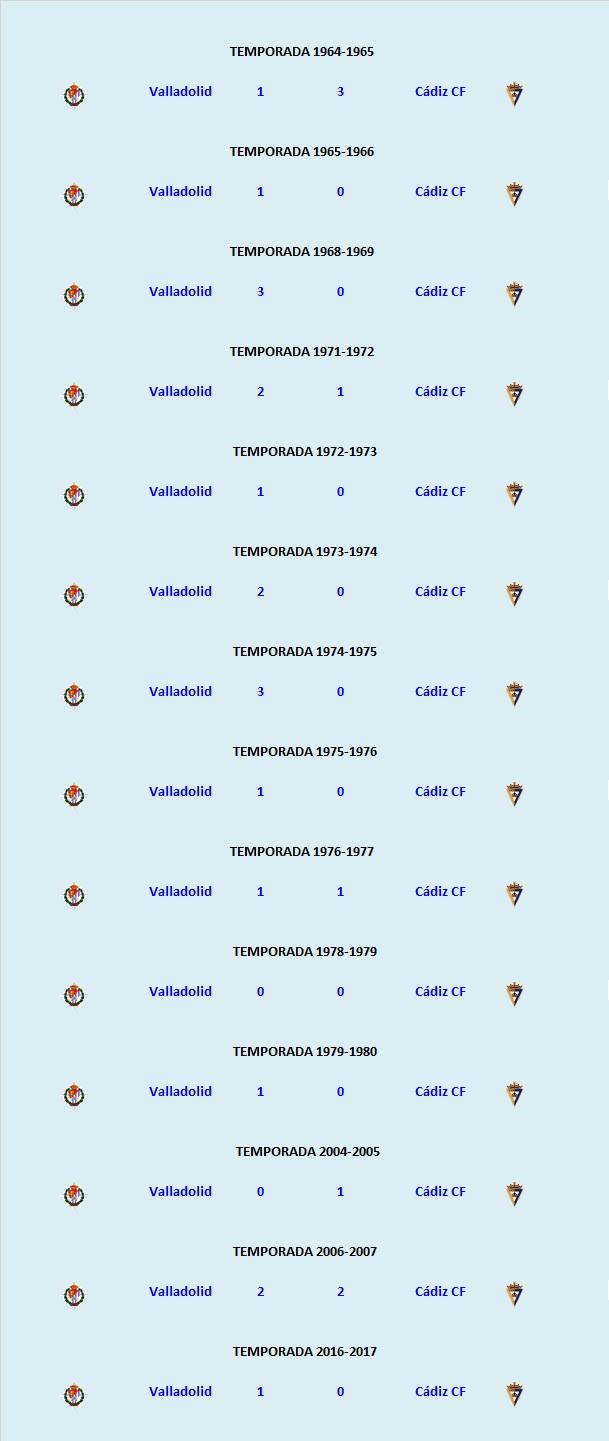 [J37] R. Valladolid - Cádiz C.F. - Sábado 28/04/2018 16:00 h. Histor10