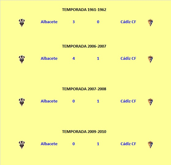 [J38] Albacete B. - Cádiz C.F. - Domingo 06/05/2018 18:00 h. Histor11