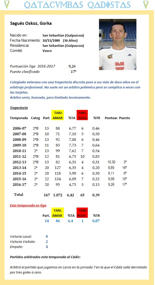 [J34] Cádiz C.F. - U.D. Almería - Viernes 06/04/2018 21:00 h. Saguys10
