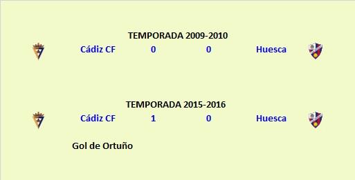 [J32] Cádiz C.F. - S.D. Huesca - Lunes 26/03/2018 21:00 h. Sin_ty11