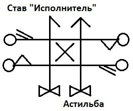 """Став """"Исполнитель"""" Ii_uia10"""