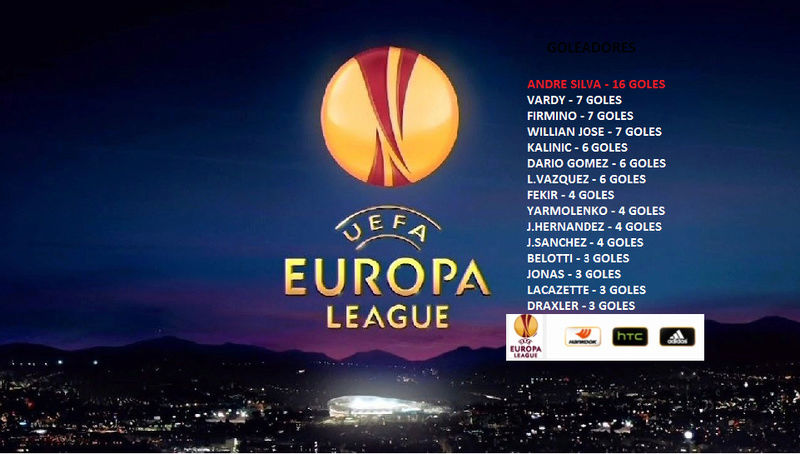 GOLEADORES - UEFA LEAGUE Europa10