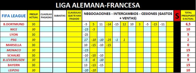 PRESUPUESTOS MODO CARRERA - Página 2 Liga_a10