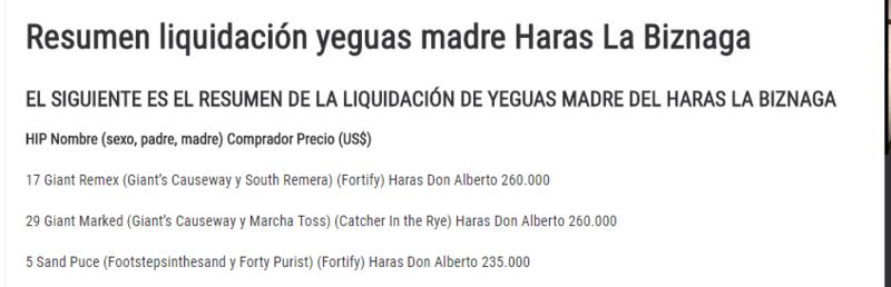 Remate Liquidacion Madres Haras La Biznaga - Página 2 1110