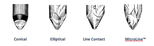 Tipos de agulhas Ae685010