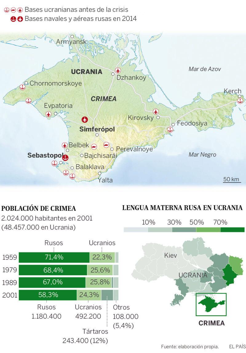 Ucrania... - Página 21 03_ucr10