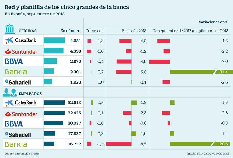 Negocio de la banca en España. El gobierno avala a la banca privada por otros 100.000 millones. Cooperación sindical.  - Página 10 15433410