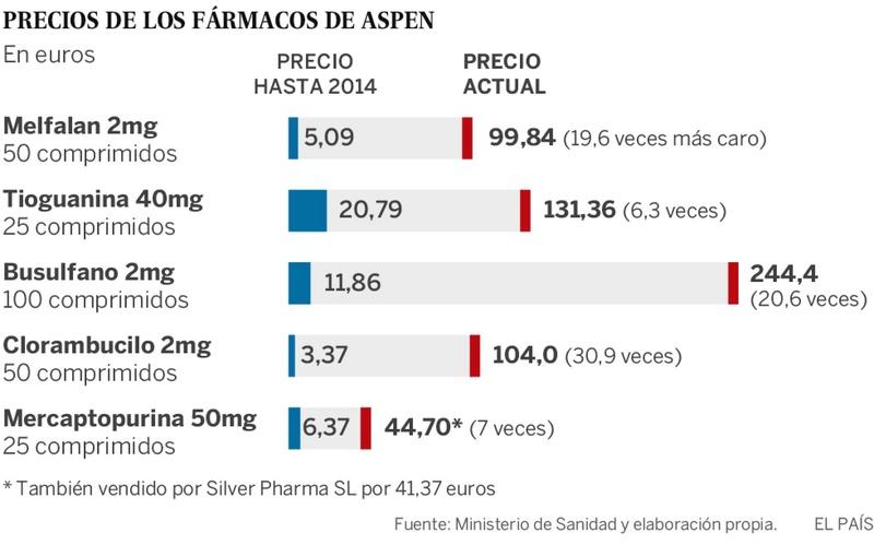 Empresas ejemplare$. Transnacionales farmacéuticas: Glaxo, Pfizer...  - Página 2 15439510
