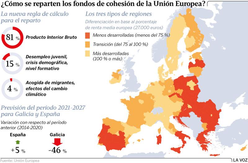 Unión Europea: Evolución y conflictos [mapa, infografía] - Página 6 Gn28p410