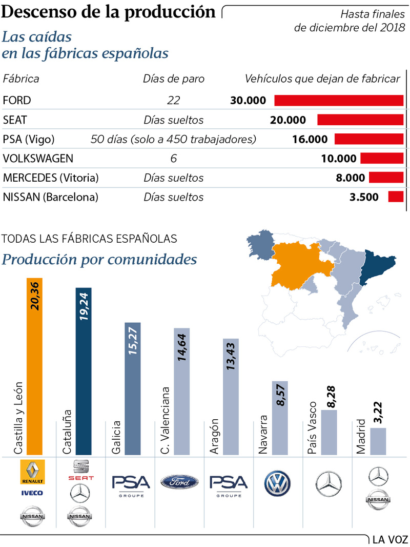 Transnacionales de fabricación y ventas de automóviles. - Página 3 Produc10