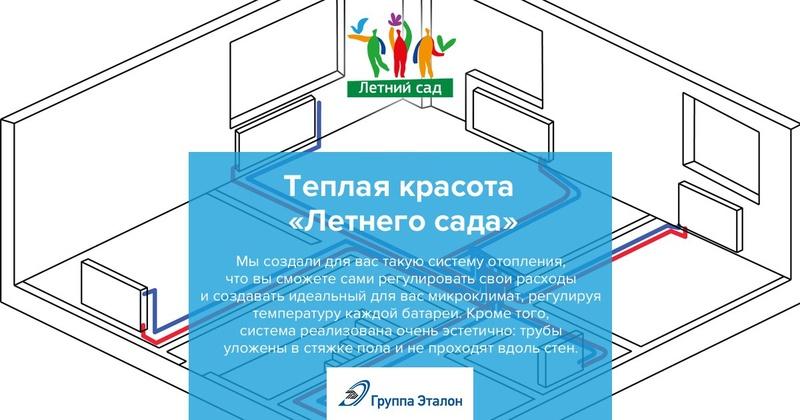 """Различные технические данные по ЖК """"Летний сад"""" Odw1dk10"""