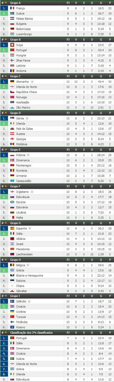 Seleções Uefa - Euros, Ligas das Nações, Copas, eliminatórias, amistosos... - Página 2 Sem_ty10