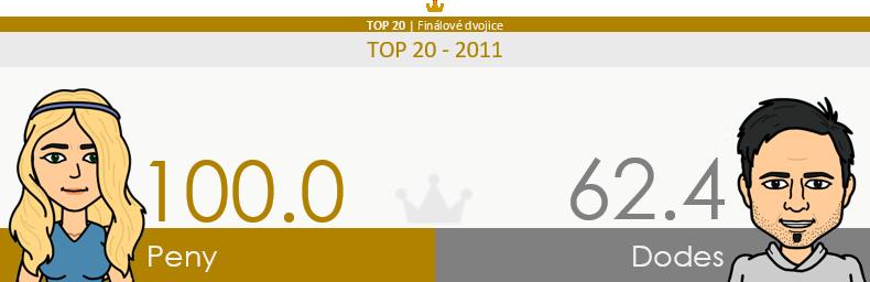 Voľľná diskusia (TOP 20 - 2016) [2] - Stránka 27 Top_2010