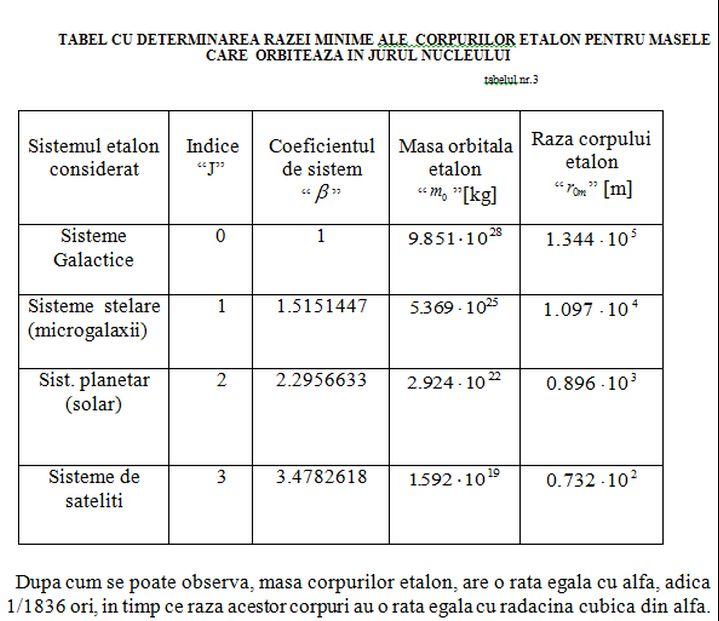 legi - Noile legi ale mişcării planetelor - Pagina 3 Dimens11